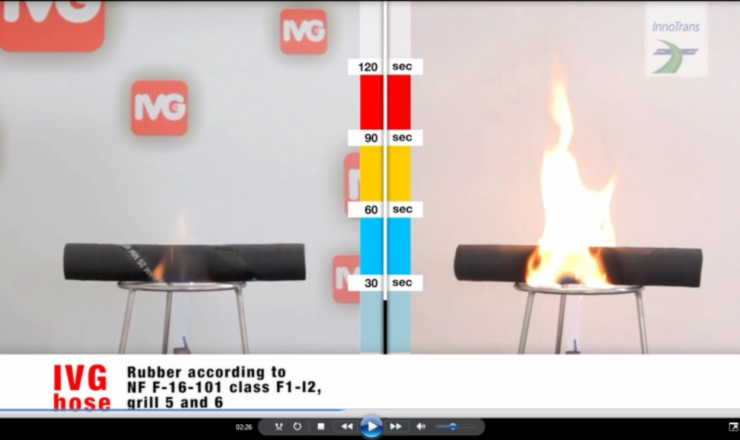 Comparative test of fire behavior - railway hose